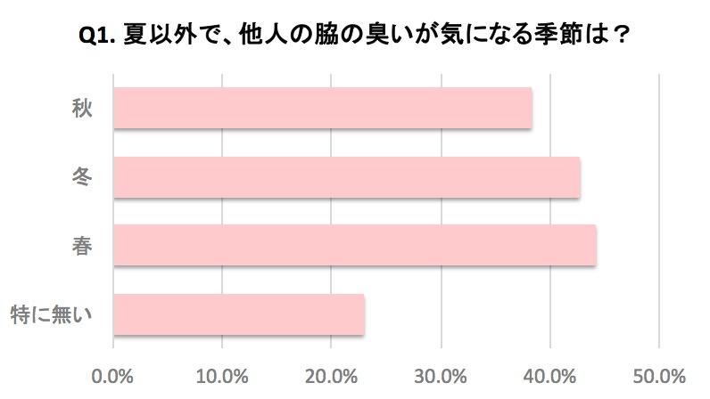 %e3%82%b9%e3%82%af%e3%83%aa%e3%83%bc%e3%83%b3%e3%82%b7%e3%83%a7%e3%83%83%e3%83%88-2016-11-10-08-42-52